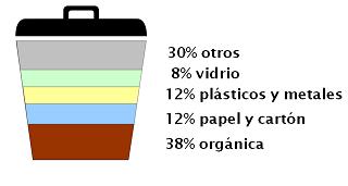 Bolsa tipo3