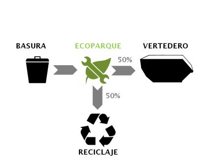 Ecoparque3